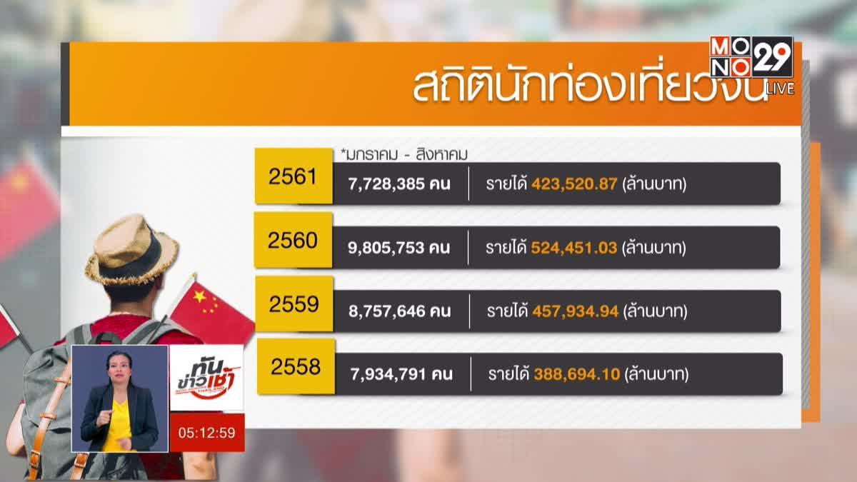 เปิดสถิตินักท่องเที่ยวจีน มาไทย เพิ่มขึ้นต่อเนื่อง