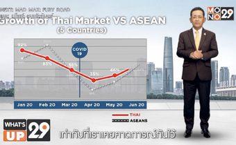 โตโยต้า แถลงสถิติยอดจำหน่ายของตลาดรถยนต์ไทยในช่วงครึ่งแรกของปี 2563