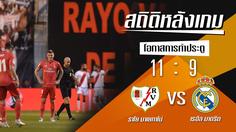 สถิติหลังเกม : ราโย บาเยกาโน่ vs เรอัล มาดริด !! (28 เม.ย. 62)