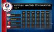 โปรตุเกสหืดจับเจ๊า 3-3 เข้ารอบ 16 ทีมยูโร