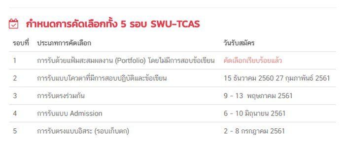 กำหนดการคัดเลือกทั้ง 5 รอบ SWU-TCAS ปีการศึกษา 2561