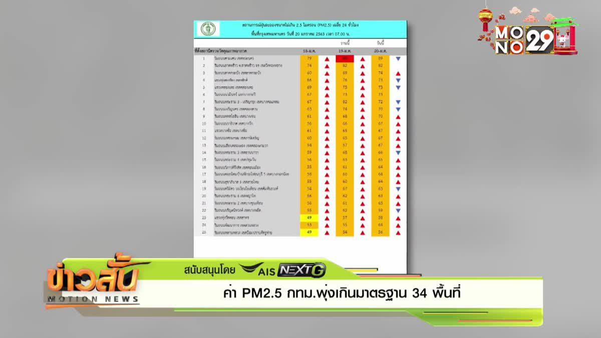 ค่า PM2.5 กทม.พุ่งเกินมาตรฐาน 34 พื้นที่