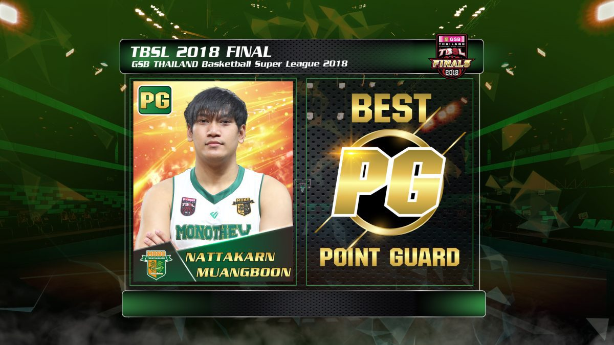 Best Point guard (PG) GSB Thailand Basketball Super League 2018  (Local) : Nattakarn Muangboon