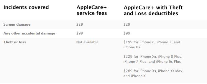 ประกัน AppleCare+