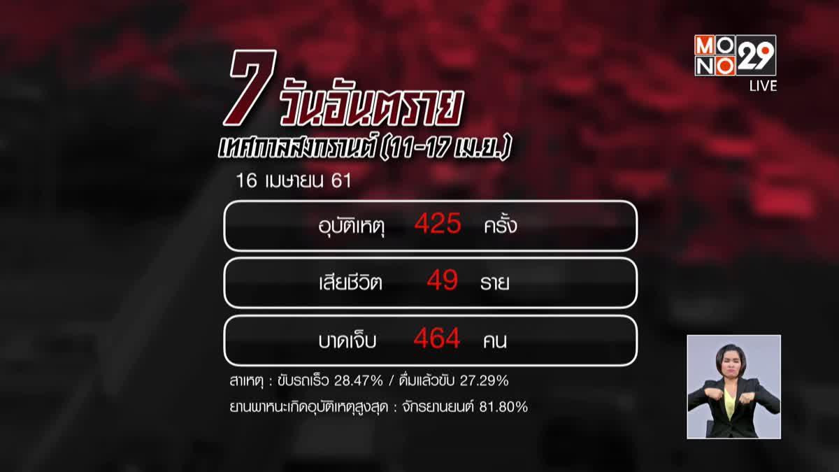 อุบัติเหตุสงกรานต์ 6 วัน เสียชีวิต 378 คน