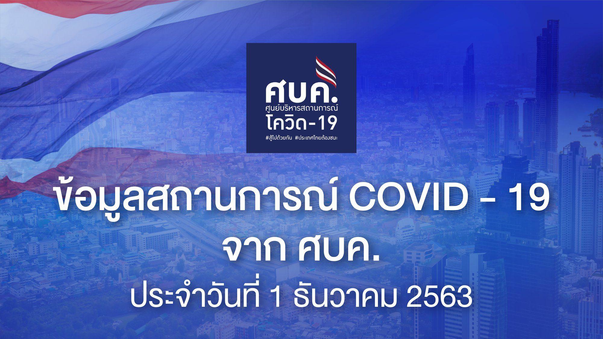 รายงาน โควิด-19 ในไทย วันที่ 1 ธ.ค. 63