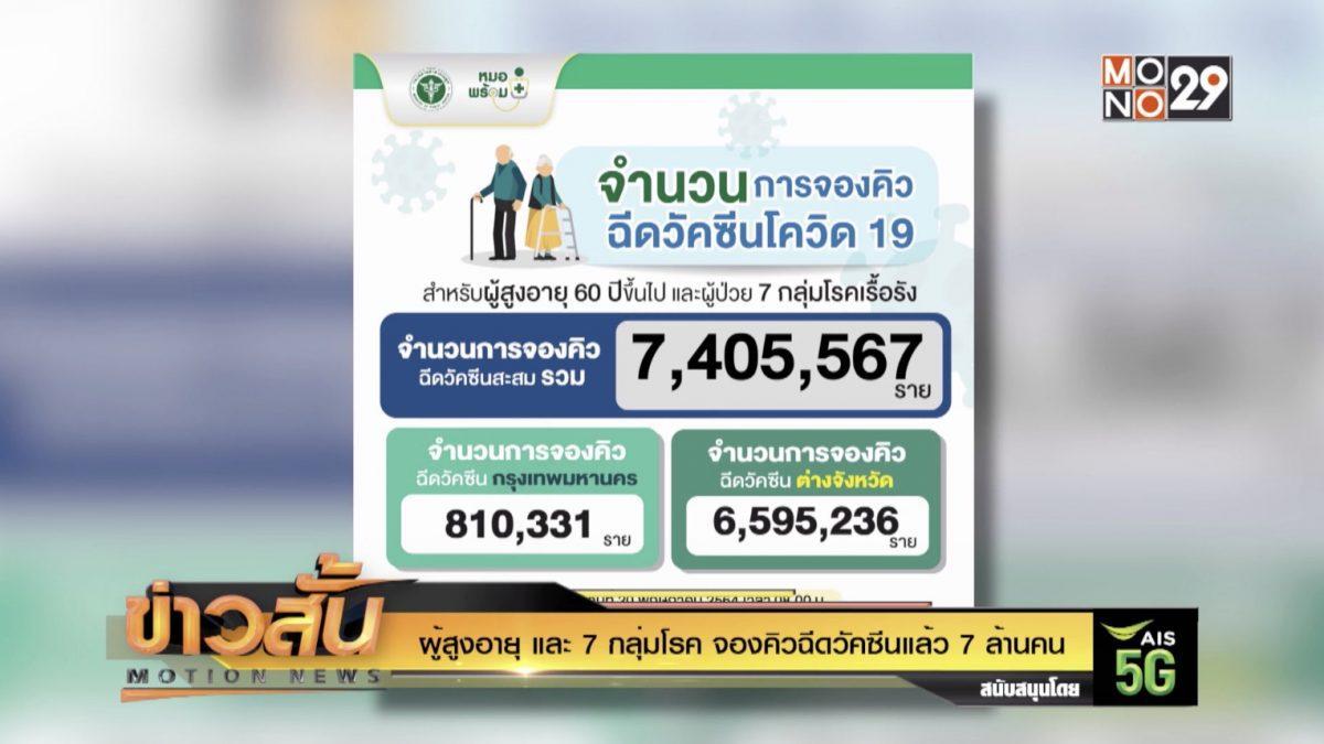 ผู้สูงอายุ และ 7 กลุ่มโรค จองคิวฉีดวัคซีนแล้ว 7 ล้านคน