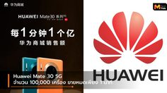 อะไรจะขนาดนั้น…Huawei Mate 30 5G ขาย 100,000 เครื่อง หมดเพียง 1 นาที
