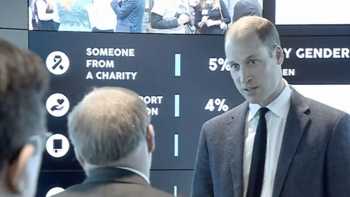ราชวงศ์อังกฤษบริจาคเงินช่วยมูลนิธิผู้ป่วยทางจิต