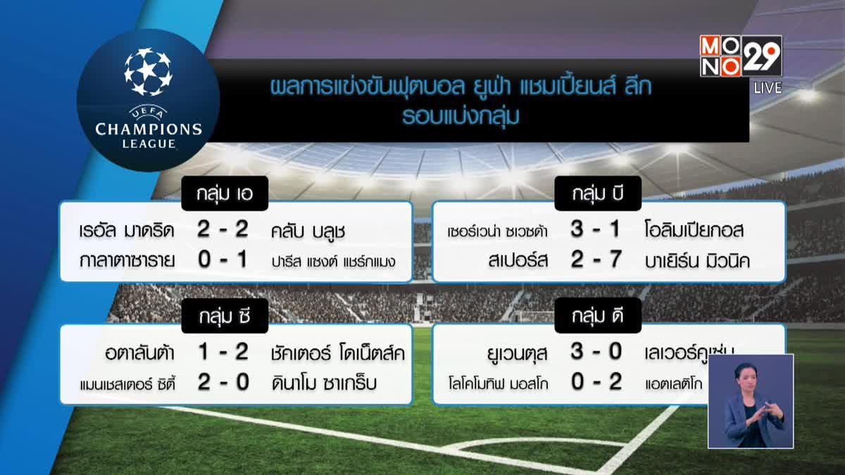 ผลการแข่งขันฟุตบอลยูฟ่า แชมเปี้ยนส์ลีก รอบแบ่งกลุ่ม