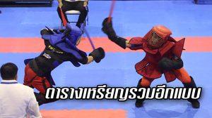 หากตัดหมวดกีฬาท้องถิ่นและกีฬาใหม่ ทีมชาติไทย จะอยู่อันดับเท่าไหร่ใน ซีเกมส์ 2019
