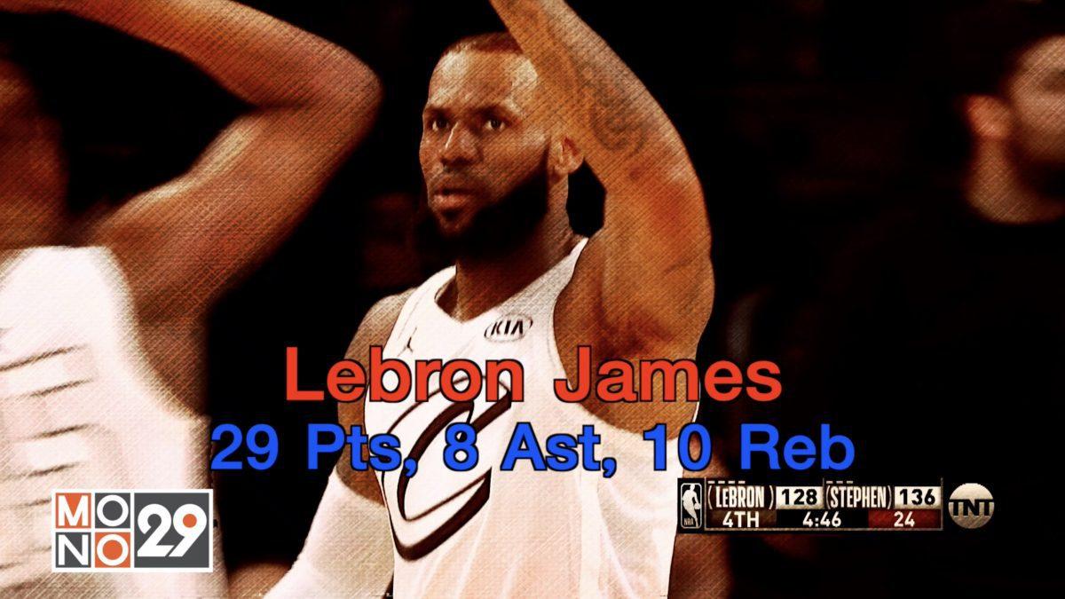 Lebron James 29 Pt. 8 Ast. 10 Reb