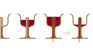 ไขปริศนาวิทยาศาสตร์ ทำไมน้ำจึงไหลออกหมดแก้วพีทาโกรัส