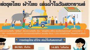 นิด้าโพล เผยประชาชน 84.96% หนุนใส่ชุดไทยเล่นน้ำสงกรานต์