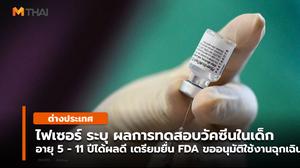 ไฟเซอร์ รายงานผลทดสอบวัคซีนโควิด-19 ในกลุ่มเด็ก 5-11 ปีได้ผลดี