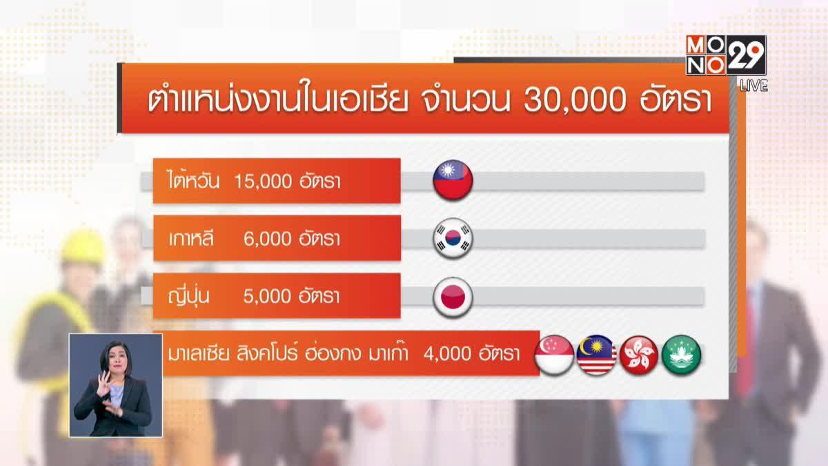 เตรียมเพิ่มโควตาแรงงานไทยในเกาหลีใต้ เป็น 1.5 หมื่นคน