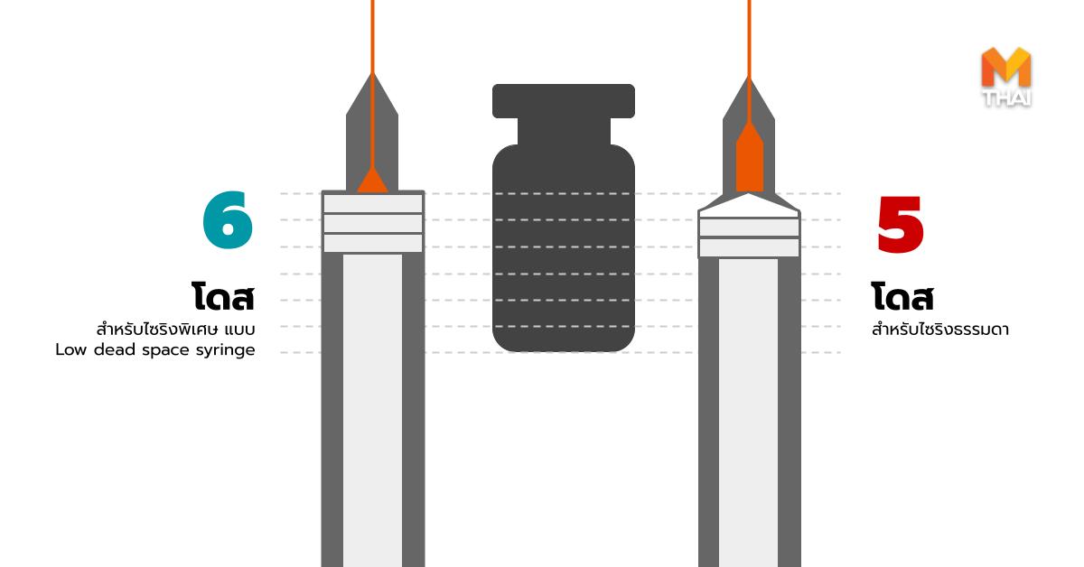 วัคซีนโควิด-19 ในญีปุ่น ประสบปัญหา เข็มฉีดยาพิเศษขาด