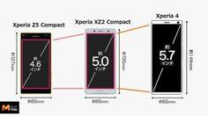 Sony เตรียมทำสมาร์ทโฟนรุ่น Compact อีกครั้ง ในชื่อ Xperia 4