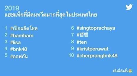 #สิ่งที่เกิดขึ้น2019 บทสนทนายอดฮิตบนทวิตเตอร์ประเทศไทย
