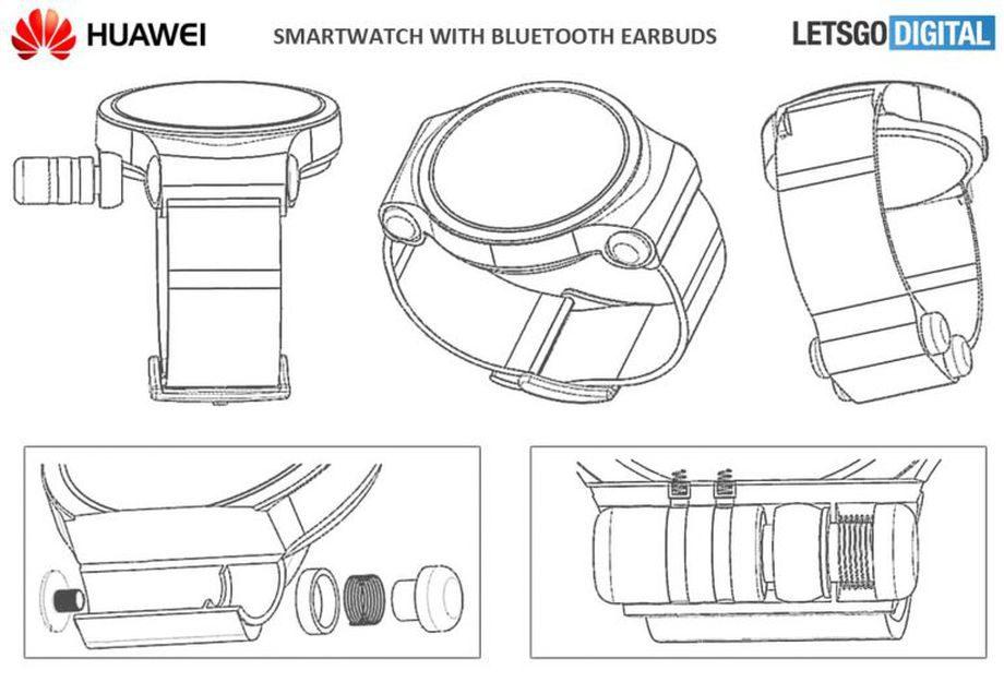 สิทธิบัตรใหม่ของ Huawei Watch