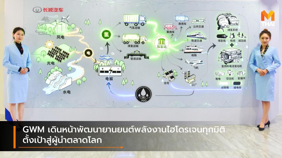 GWM เดินหน้าพัฒนายานยนต์พลังงานไฮโดรเจนทุกมิติ ตั้งเป้าสู่ผู้นำตลาดโลก