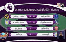 ผลการแข่งขันฟุตบอลยุโรป 13-07-63