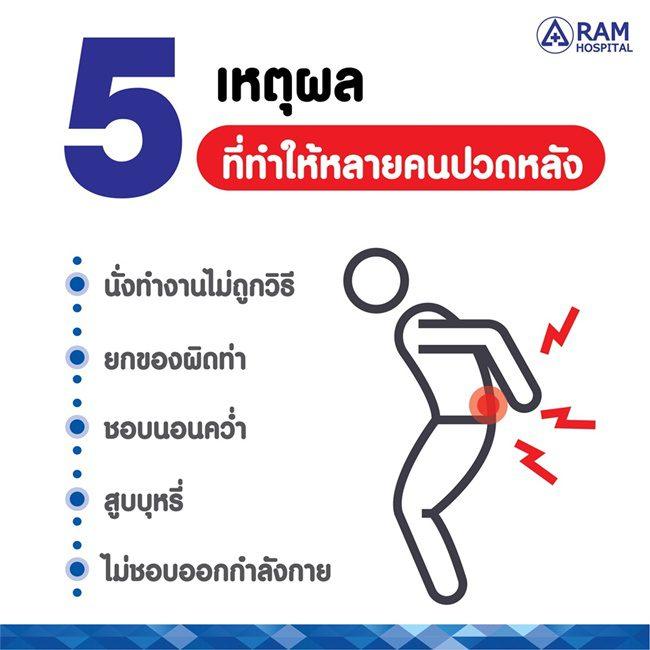 5 เหตุผลที่ทำให้หลายคนปวดหลัง