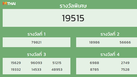 หวยฮานอย งวดวันที่ 1 ตุลาคม 2562