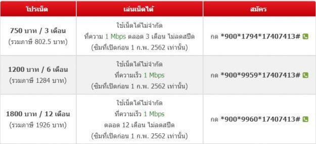 โปรเน็ตทรูไม่ลดสปีด 1 Mbps แบบ3-12เดือน