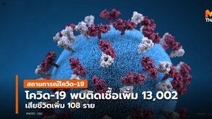โควิด-19 วันนี้ ( 21 ก.ค.)  พบเพิ่ม 13,002 ราย เสียชีวิต 108 ราย