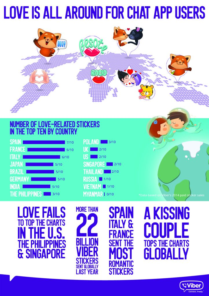 V-Day infographic A5