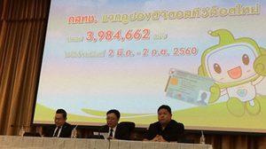 ดีเดย์! 2 มี.ค. แจกคูปอง 'ดิจิทัลทีวี' ล็อตใหม่ 3.98 ล้านใบ