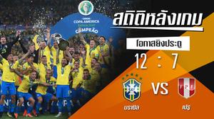 สถิติหลังเกม : บราซิล vs เปรู !! (7 ก.ค. 2562)
