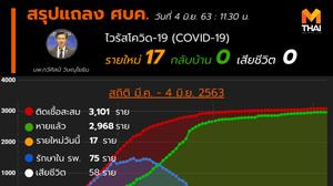 สรุปแถลงศบค. โควิด 19 ในไทย วันนี้ 04/06/2563   11.30 น.