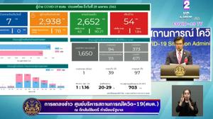 สรุปแถลงศบค. โควิด 19 ในไทย วันนี้ 28/04/2563 | 11.30 น.