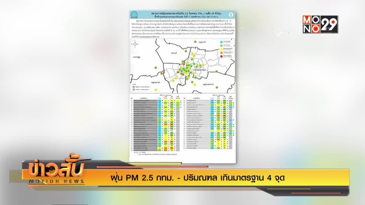 ฝุ่น PM 2.5 กทม.-ปริมณฑล เกินมาตรฐาน 4 จุด