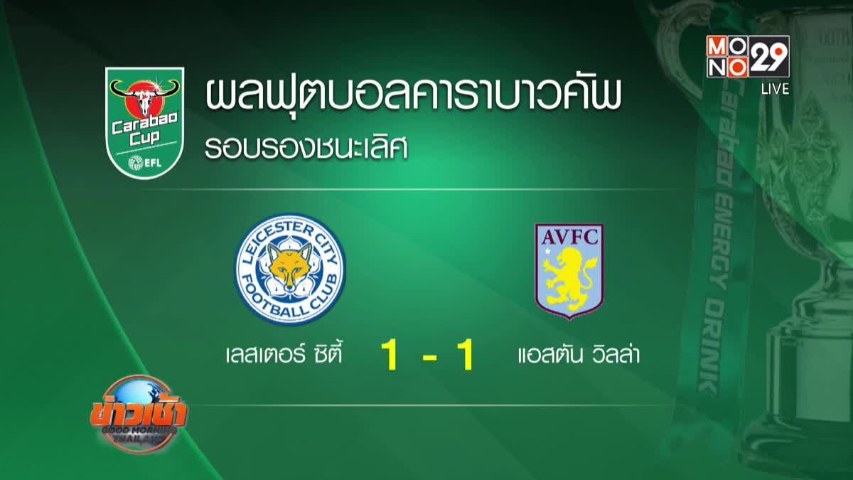 ข่าวเช้า Good Morning Thailand 09-01-63
