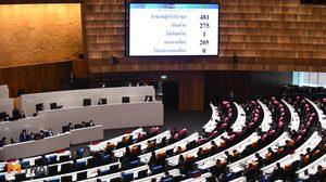 ที่ประชุมสภาฯ มีมติเห็นชอบ พ.ร.ก.กู้เงิน 3 ฉบับ 1.9 ล้านล้านบาท