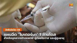 """สภากาชาด เผย วัคซีน """"โมเดอร์นา"""" ล้านโดส มาไตรมาส 4 ปีนี้ ฉีดประชาชน 500,000 คน"""
