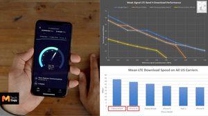 iPhone XS ดาวน์โหลด LTE เร็วกว่า iPhone X แต่แพ้ Galaxy Note9