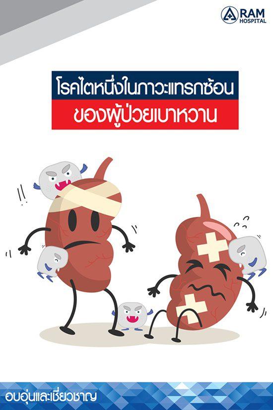 โรคไตหนึ่งในภาวะแทรกซ้อนของผู้ป่วยเบาหวาน