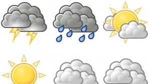 คำศัพท์ภาษาอังกฤษเกี่ยวกับภัยพิบัติ ดินฟ้าอากาศ