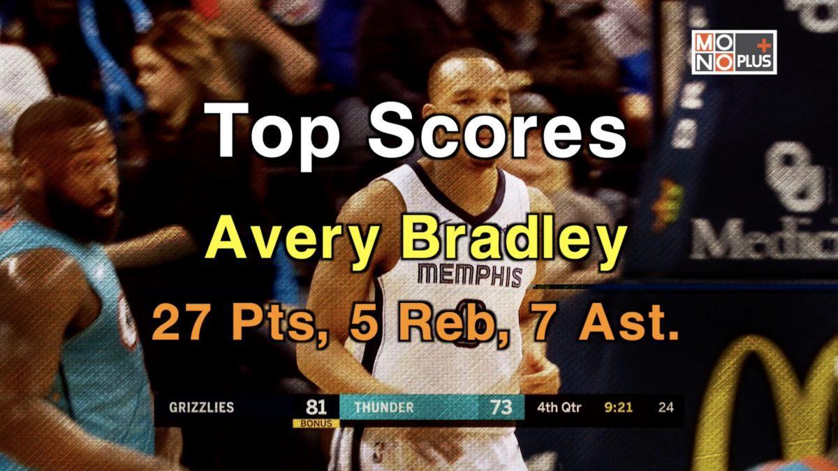 Top SCORE Avery Bradley  27 PTS  5  REB 7  AST