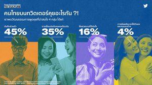 คนไทยคุยอะไรกันบนทวิตเตอร์?! ผลสำรวจพบ 4 วัฒนธรรมการคุยทรงพลังของชาวทวิตภพ