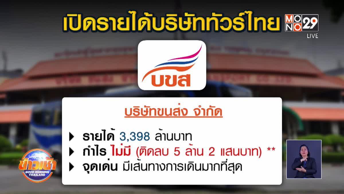 เปิดรายได้บริษัททัวร์ไทย