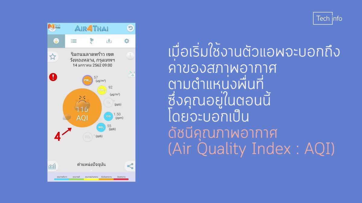 วิธีใช้ Air4Thai เช็คฝุ่นละออง ในอากาศมีค่าฝุ่นละอองเท่าไรดูได้เองแบบง่ายๆ