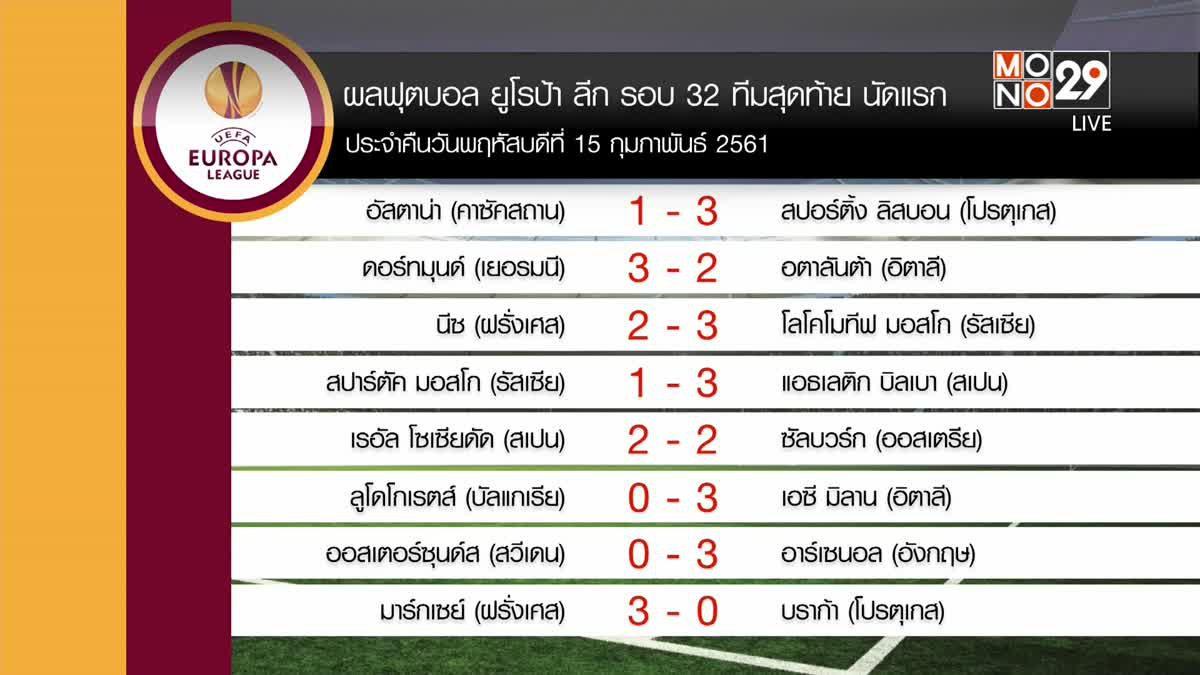ผลฟุตบอลยูโรป้าลีก รอบ 32 ทีมนัดแรก