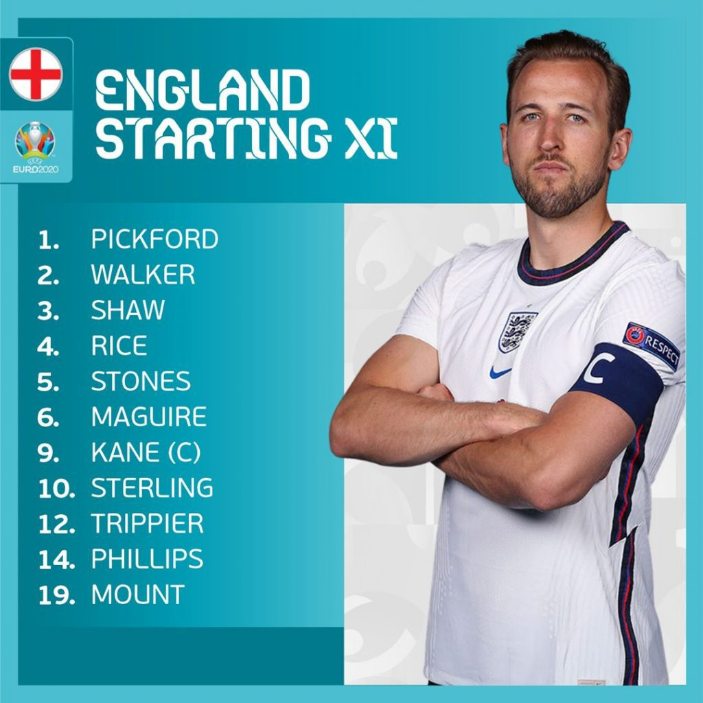 รายชื่อ 11 ตัวจริง ทีมชาติอังกฤษ