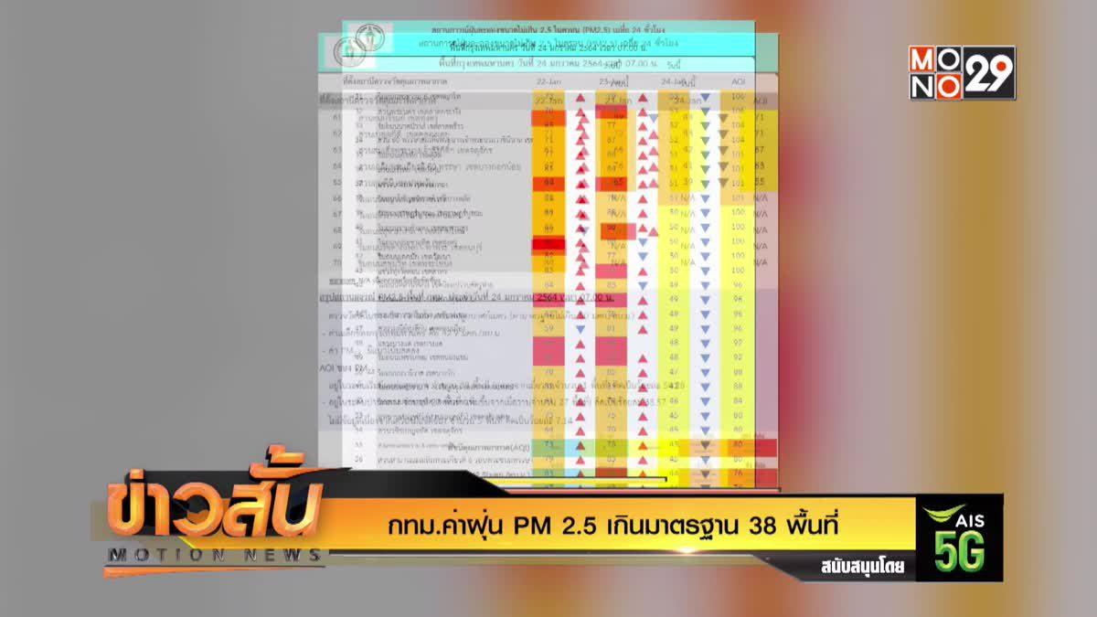 กทม.ค่าฝุ่น PM 2.5 เกินมาตรฐาน 38 พื้นที่