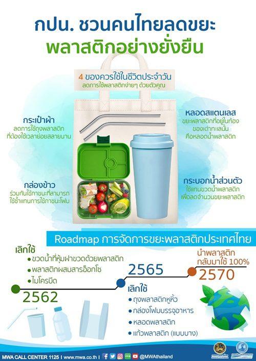 กปน. ดีเดย์ งดใช้ถุงพลาสติก ม.ค. 63 ชวนคนไทยลดขยะพลาสติกอย่างยั่งยืน